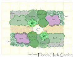 garden design garden design with vegetable garden layout template