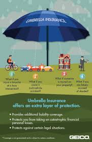 geico quote to add vehicle geico says umbrella insurance offers a canopy of extra protection