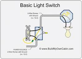 astonishing simple electrical wiring diagrams basic light switch