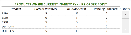 Jewelry Inventory Spreadsheet Template by Free Excel Inventory Template Inventory Spreadsheet