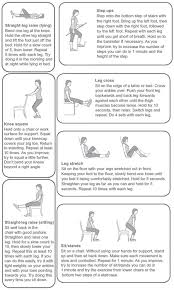 Switch Back Stairs by Exercises To Manage Pain London Osteoporosis Clinic