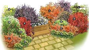 Edible Garden Ideas Edible Garden Ideas Backyard Vegetable Garden Ideas For Small