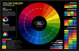 interior paint color wheel dzqxh com