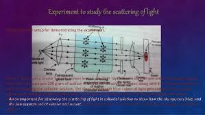 the scattering of light by colloids is called scattering of light basic