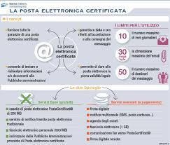 presidenza consiglio dei ministri pec la posta elettronica certificata pec borsa italiana