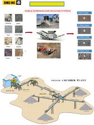 pegson jaw crusher service manual documents