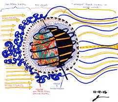 Agartha Map Intro To Enochian Physics The Ecs The Pythagorean Order Of Death