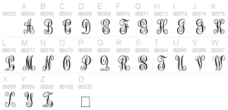3 initial monogram fonts fonts monogram kk normal by koeiekat abstract fonts