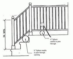 Building Code Handrail Height Standard Deck Railing Height Decks Residential Building Railing