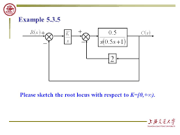 chapter 5 root locus nov two conditions for plotting root locus