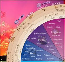 great wheel of life poster crystal vaults