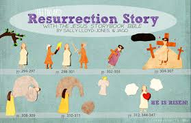 felt board easter activity with the jesus storybook bible free