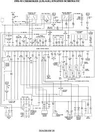 jeep wrangler wiring diagrams 1998 jeep wrangler engine wiring diagram on 1998 images free