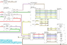 rover 75 wiring diagram 4k wallpapers