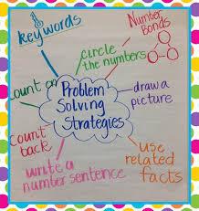 math problem solving strategies that work