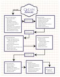 how to spring clean your house in a day free clean house worksheet house clean house and organizing