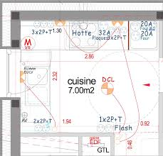 normes cuisine norme electrique cuisine professionnelle structure image lzzy co