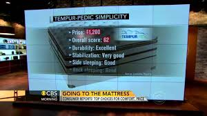 Sleep Number Bed Commercial 2016 Consumer Reports Rates Best Mattresses Youtube