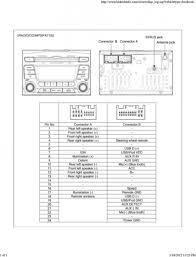 radio wiring diagram for 1999 subaru forester 1999 subaru forester