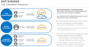 migrating data to your new sap s 4hana sap blogs