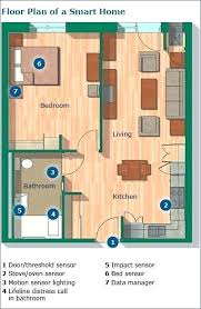 smart floor plans smart home design plans beautyconcierge me