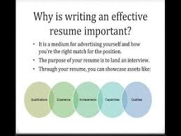 Write A Resume Online by Astounding Tips For Writing A Resume 48 About Remodel Create A