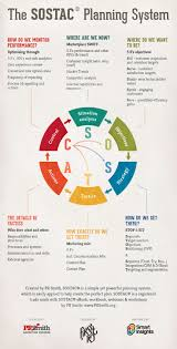 corporate business plan sample business plan cmerge