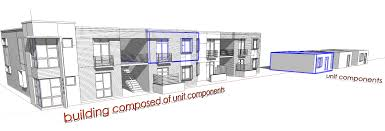 home projects architect u0027s trace