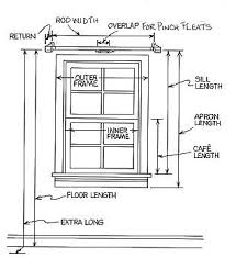 window measurements curtain measuring guide how to measure windows for curtains