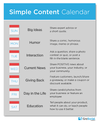 Plan Social Media How To Plan Social Media Content For A Small Business
