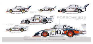 porsche martini photo of the day evolution of the martini porsche 935 1975 78