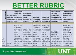Resume Punctuation Keeping Human Resources Happy The Use Of Rubrics In Evaluations