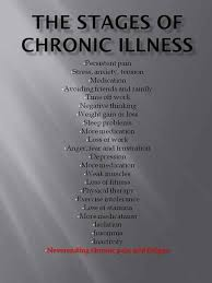 Invisible Illness Meme - stages of chronic illness ms memes and more multiple sclerosis