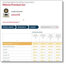 mercedes reliability how to buy a used mercedes or any used car and save 56