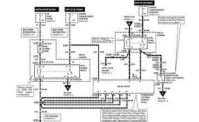 diagrams 1081666 lincoln town car wire schematics u2013 lincoln town