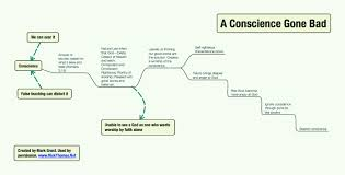 Map Grant Three Mind Maps Showing How Our Consciences Controls Our Lives