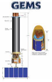 gems nasa goddard led gems mission to explore the polarized universe