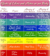psychological effects of color colour therapy there have been many studies with color and the