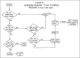 xkcd flow charts