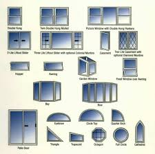 Awning Style Windows Top Replacement Window Styles Alpharetta Ga