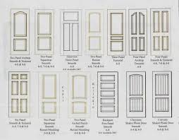Build Interior Door Ins Outs Of Interior Doors Time To Build New House Details