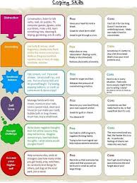 17 social skills worksheets repinned by sos inc resources