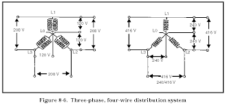 208 single phase wiring diagram wiring diagram simonand