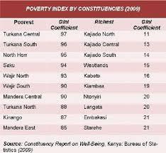 15 Cabinet Positions George Saitoti Wikipedia