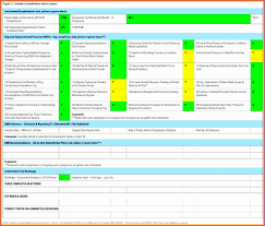 ux report template project reporting template excel uxucu unique 5 weekly progress