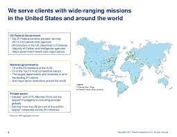 Us Cabinet Agencies Deloitte Gov Federal Practice