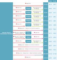 Shinagawa Station Map List Of Train Fares Traveling By Train Bus Taxi Haneda Airport