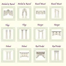 Curtains Valances And Swags Designer Swags Valances High End Swags Valances Luxury