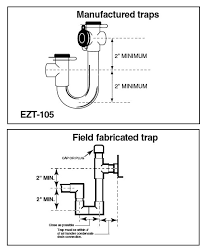 Bathtub P Trap Diagram Let U0027s Concentrate On Condensate The Ashi Reporter Inspection