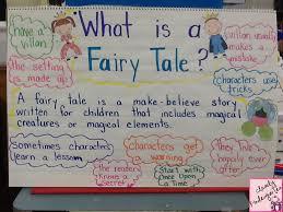 clearly kindergarten fairy tale fun